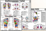 reflexzonen-tafel-set-medium.jpg