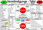 verstaendigungs-tafel-bea-medium.jpg